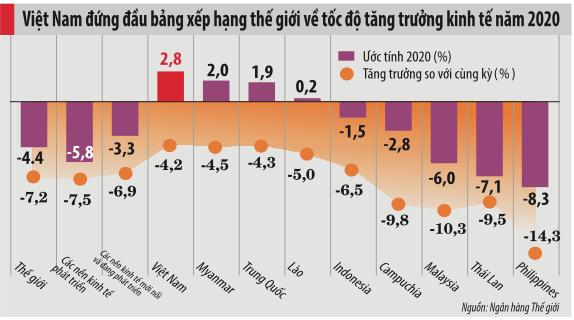 Xây dựng tương lai cho Việt Nam trong bối cảnh khủng hoảng Covid-19 - Ảnh 1.