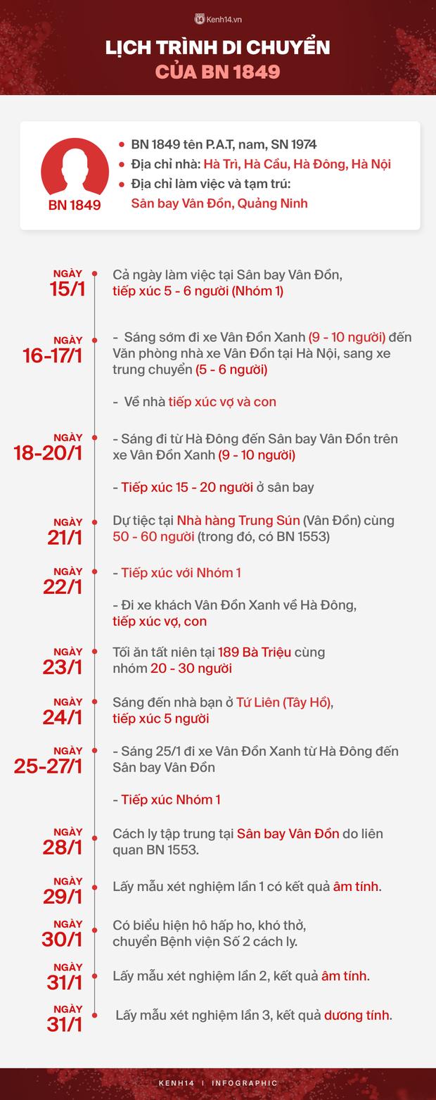 Hà Nội: Ca Covid-19 đến ăn tất niên, nhà hàng chả cá trên phố Bà Triệu phải đóng cửa - Ảnh 4.