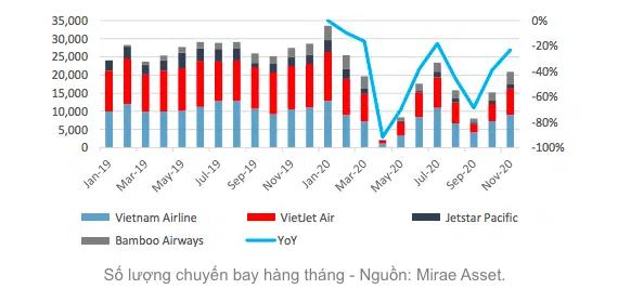 Đại đa số sân bay đang lỗ, vì sao hàng loạt tỉnh muốn xây thêm? - Ảnh 1.