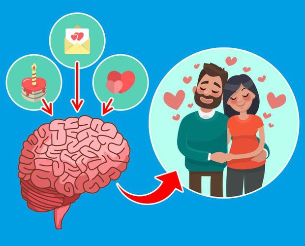 Cơ thể thay đổi thế nào khi chúng ta yêu? Tình yêu có tác động đến sức khỏe nhiều hơn bạn tưởng, nhưng không phải lúc nào cũng tích cực - Ảnh 1.