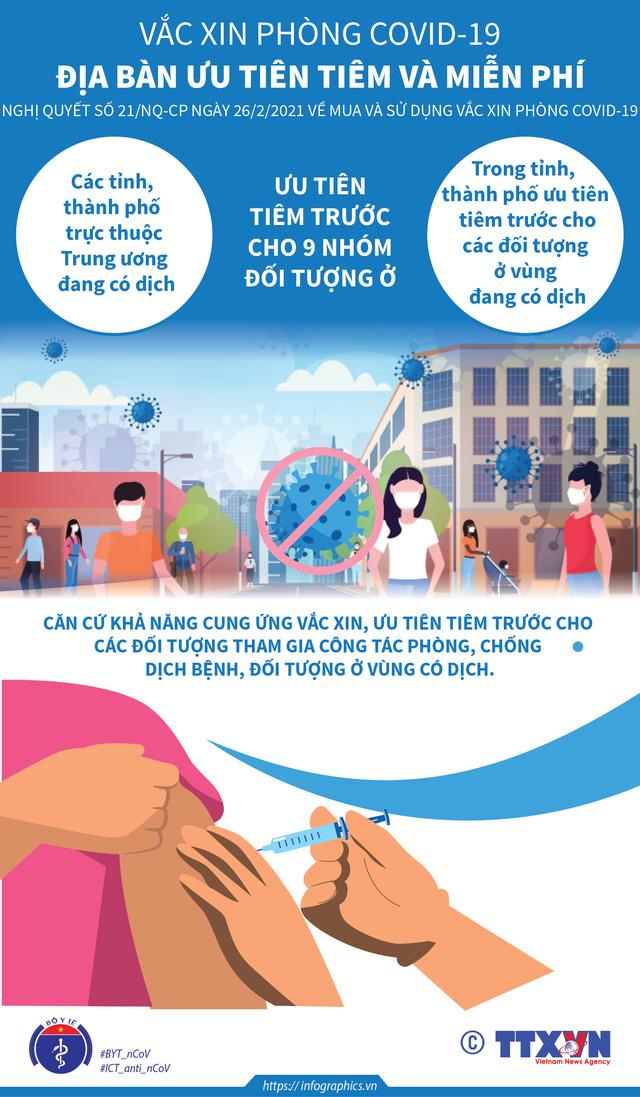 [CHÍNH THỨC] 9 nhóm đối tượng ưu tiên và miễn phí tiêm vaccine COVID-19 - Ảnh 2.