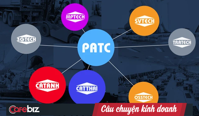 Khởi nghiệp từ nắp kem đánh răng Colgate - Bài học kinh điển của một doanh nghiệp Việt trở thành đại gia lớn trong thị trường ngách  - Ảnh 2.