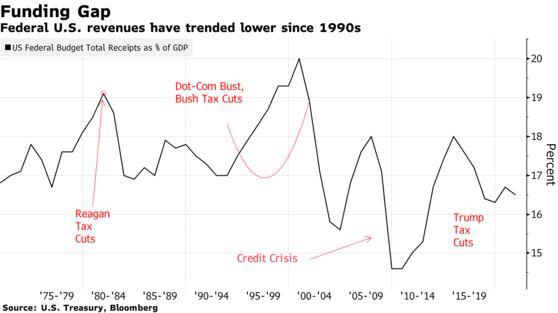 Chính quyền Biden dự định thực hiện đợt tăng thuế lớn nhất kể từ 1993 - Ảnh 1.