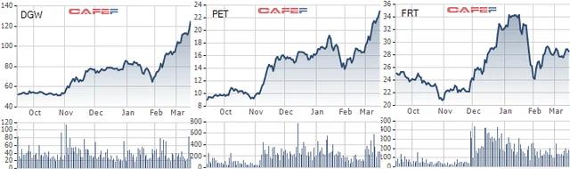 Gfk: Ngành laptop gaming tăng trưởng nóng, FPT Shop dẫn đầu với 30% thị phần - Ảnh 1.