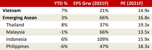 """VinaCapital: """"Hiện tượng nghẽn lệnh có phần tích cực, cho thấy sự quan tâm lớn của giới đầu tư tới thị trường chứng khoán"""" - Ảnh 1."""