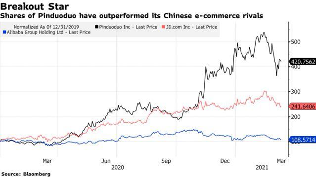 Jack Ma bị hậu bối vượt mặt, sở hữu sàn thương mại điện tử có lượng người dùng lớn hơn cả Alibaba dù mới thành lập 5 năm - Ảnh 3.