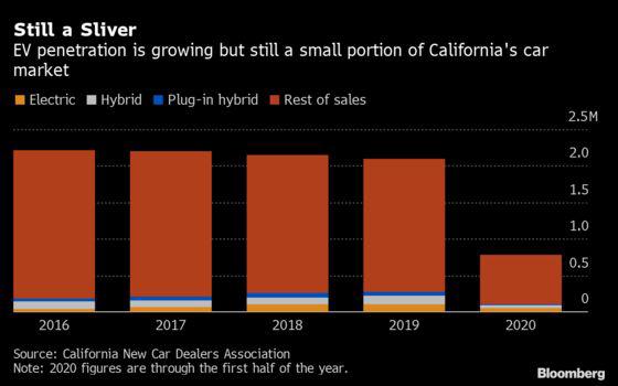 Vì sao VinFast lên kế hoạch mở nhà máy ở thị trường cạnh tranh nhất thế giới về xe điện với những gã khổng lồ như Tesla, BYD? - Ảnh 2.