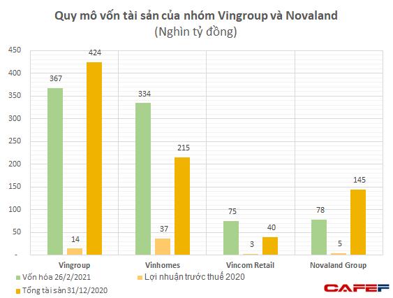 Thứ hạng vốn hóa các đại gia địa ốc: Tăng gấp 3 lần sau 1 năm, Phát Đạt vượt xa Vinaconex, Khang Điền, Đất Xanh dù quy mô khiêm tốn hơn - Ảnh 1.