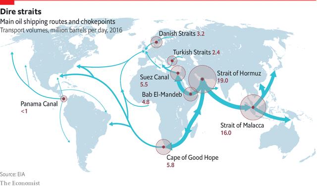 Không chỉ Suez, một loạt điểm trọng yếu trên bản đồ vận tải biển thế giới đang bị đe dọa nghiêm trọng - Ảnh 1.