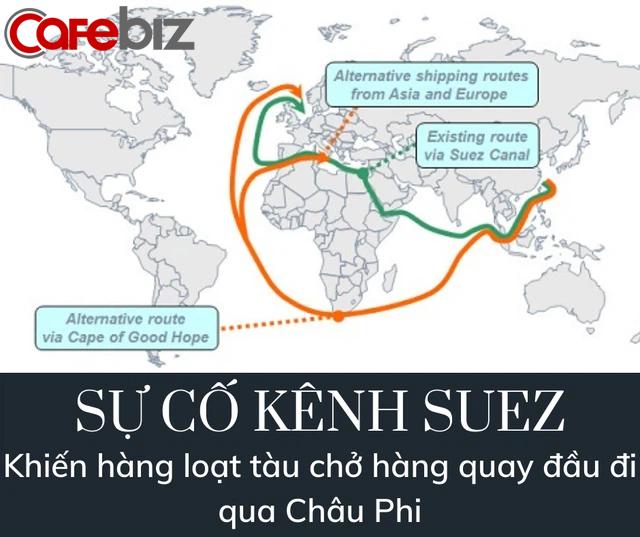 Hàng loạt tàu hàng quay đầu gấp giữa biển, chuyển hướng vòng qua mũi Hảo Vọng để tránh kênh đào Suez - Ảnh 1.