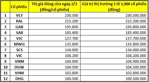 Ông Nguyễn Duy Hưng: Tăng lô lên 1.000 cổ phiếu là giải pháp ít dở hơn để duy trì hệ thống - Ảnh 3.