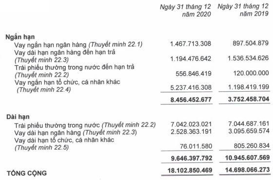 Hoàng Anh Gia Lai (HAG) đã bán thoả thuận 75 triệu cổ phần tại công ty nông nghiệp, dự thu về hơn 800 tỷ đồng - Ảnh 1.