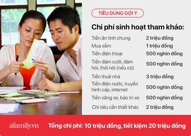 Hai vợ chồng thu nhập 30 triệu/tháng, mấy năm nữa mua được nhà? - Ảnh 1.