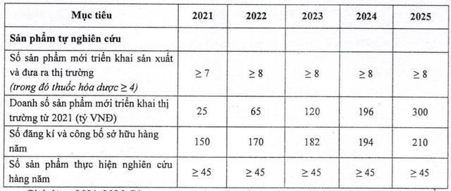 ĐHCĐ Traphaco: Gia tăng tỷ trọng mảng tân dược, ước lãi quý 1 tăng trưởng 33% - Ảnh 2.