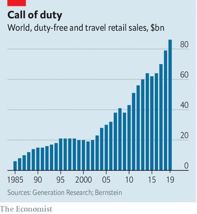 """Các sân bay vắng tanh, ngành bán lẻ miễn thuế """"chật vật"""" tìm hướng đi mới - Ảnh 1."""