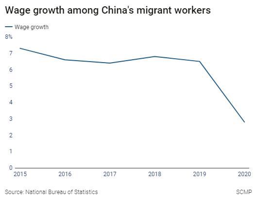 Thảm cảnh của lao động nhập cư Trung Quốc: Mắc căn bệnh quái ác nhưng không có bảo hiểm, đi làm không hợp đồng, lương chỉ vỏn vẹn 1 triệu đồng/tháng  - Ảnh 1.