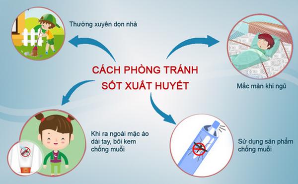 Từ vụ dùng tinh dầu đuổi muỗi khiến 4 người bị ngộ độc: Không cần dùng tinh dầu, 6 cách đơn giản này sẽ đuổi muỗi biến khỏi nhà - Ảnh 8.