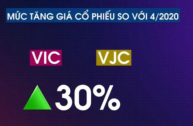 Việt Nam lần đầu có 6 tỷ phú USD: Người giàu giàu hơn sau COVID-19 - Ảnh 2.