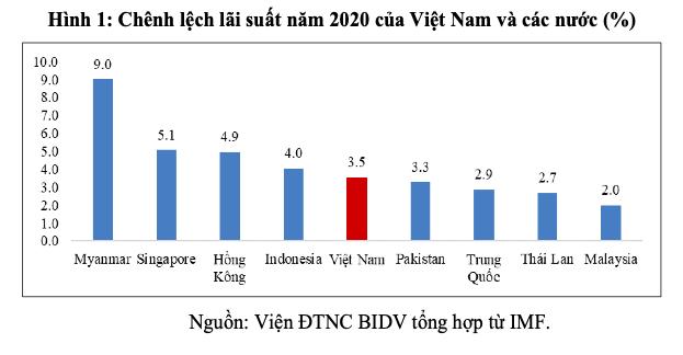Chuyên gia: Cần nhìn nhận bức tranh lợi nhuận ngân hàng 2020 và 2021 một cách toàn diện, đầy đủ hơn - Ảnh 2.