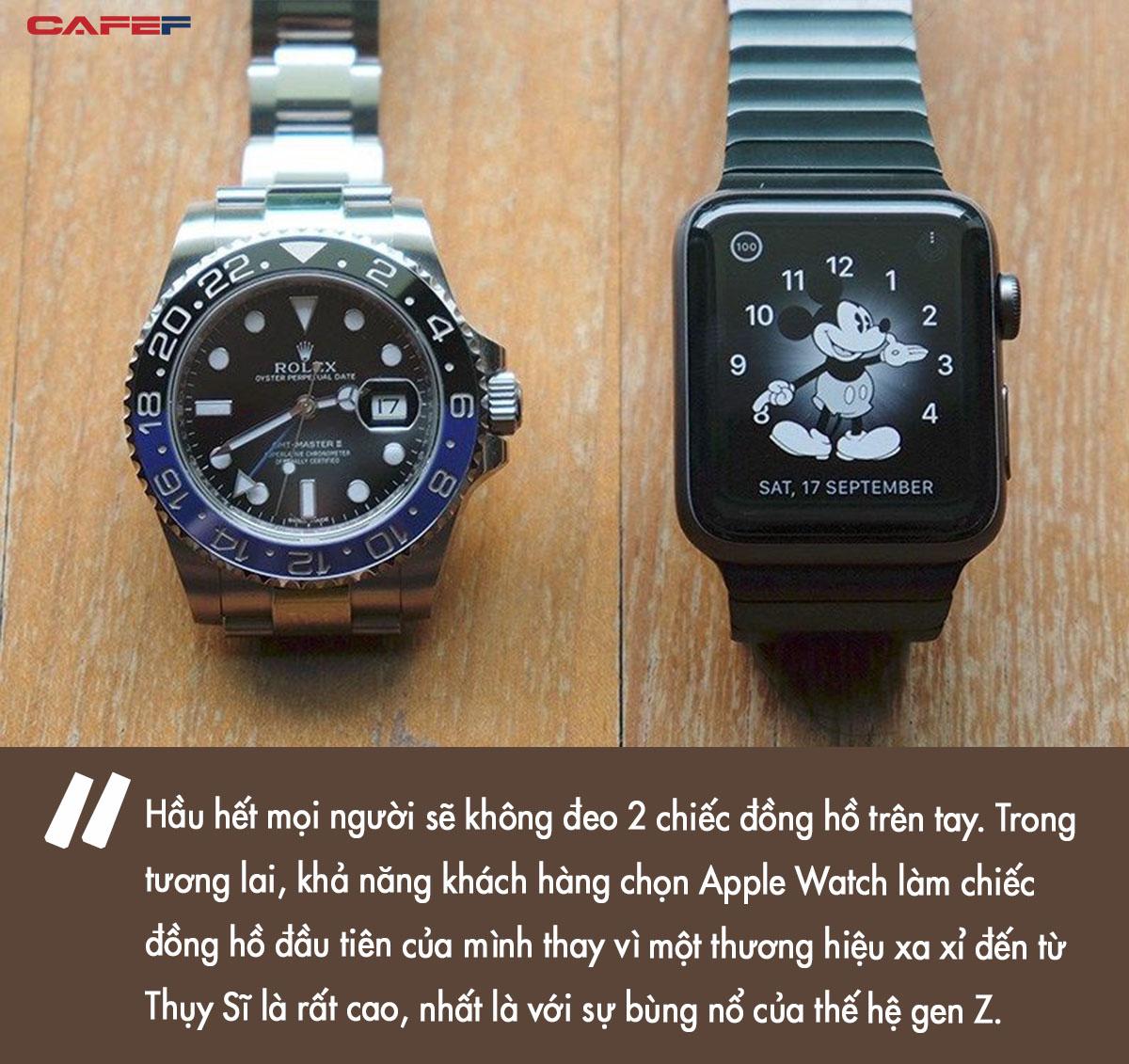 Apple Watch có thể xóa sổ những chiếc đồng hồ xa xỉ của Rolex hay Patek Philippe trong tương lai? Câu trả lời là có, nếu các thương hiệu truyền thống không chịu thay đổi - Ảnh 3.