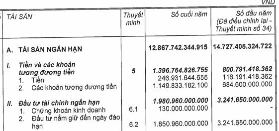 Hé lộ mức thu nhập khủng ban lãnh đạo cũ của Coteccons (CTD): Chủ tịch nhận lương hơn 20 tỷ, Tổng Giám đốc được trả gần 13 tỷ - Ảnh 2.