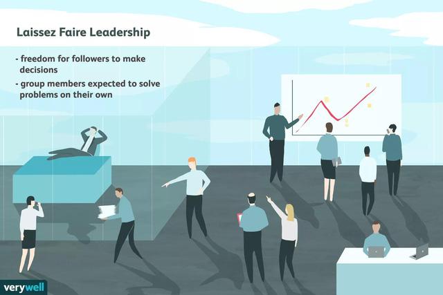 Lãnh đạo tư do: Phong cách lãnh đạo có ưu điểm gì mà John F. Kennedy, Jack Welch, Warren Buffett, Steve Jobs đều tin tưởng áp dụng để thành công - Ảnh 1.