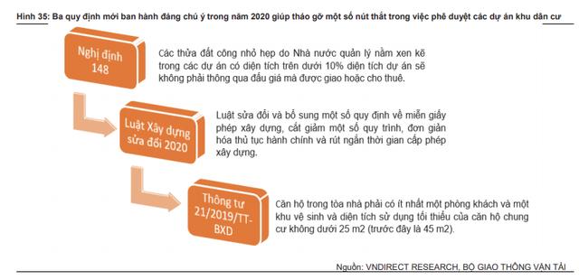 Vì sao thị trường bất động sản giai đoạn 2021-2022 vẫn còn nhiều triển vọng lạc quan? - Ảnh 2.