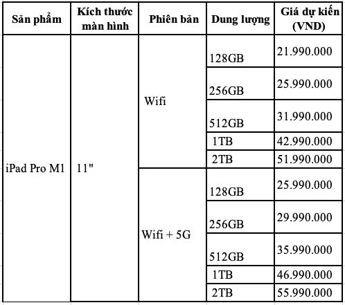 iPad Pro mới có giá cao nhất 64 triệu đồng tại Việt Nam - Ảnh 1.