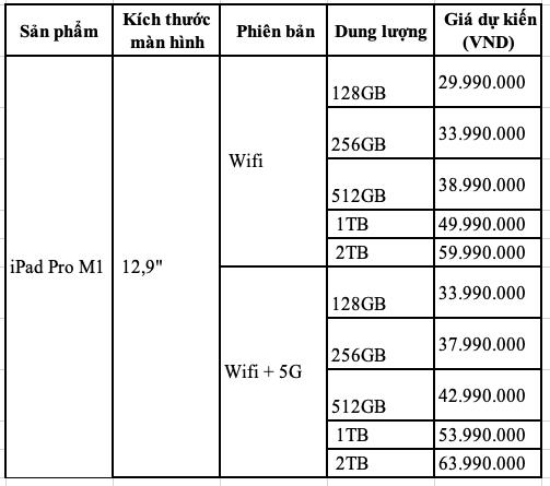 iPad Pro mới có giá cao nhất 64 triệu đồng tại Việt Nam - Ảnh 2.