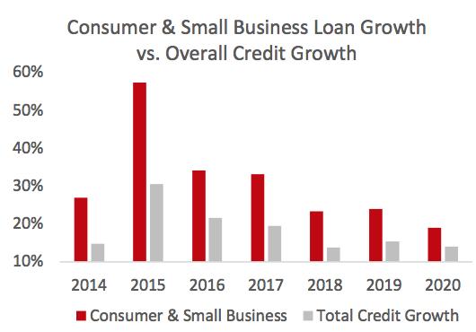 Hụt hơi sau kết quả kinh doanh, điều gì giúp cổ phiếu ngân hàng chạy đường dài? - Ảnh 1.