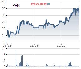 Bất chấp áp lực cạnh tranh, huyền thoại Pin Con Thỏ vẫn đứng vững sau 6 thập kỷ, mỗi năm báo lãi hàng chục tỷ đồng - Ảnh 2.