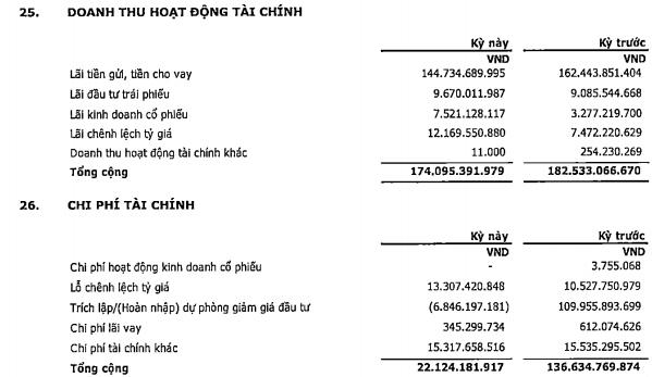 PVI báo lãi quý 1 gấp đôi cùng kỳ, lên 190 tỷ đồng - Ảnh 2.