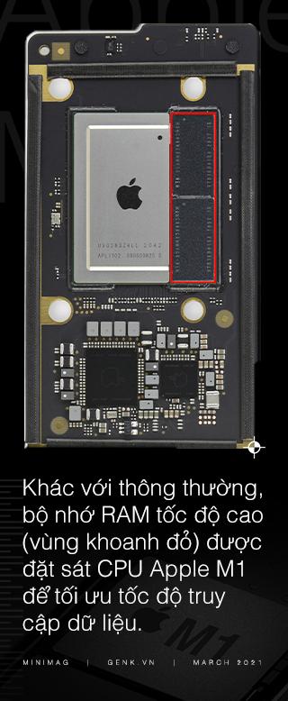 10 năm hành trình làm nên cuộc cách mạng Apple M1 – con chip làm thay đổi định kiến cả ngành bán dẫn - Ảnh 8.