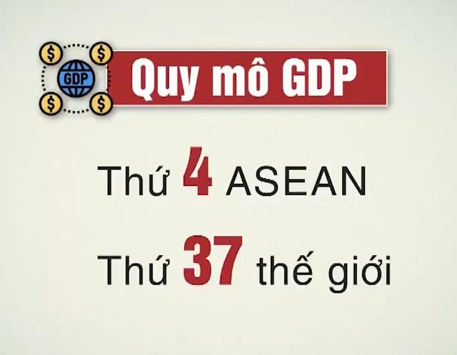 Nâng cao năng lực cạnh tranh quốc gia tương xứng với quy mô GDP - Ảnh 1.