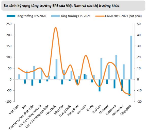 """Mirae Asset: """"Triển vọng vĩ mô lạc quan, VN-Index có thể cán mốc 1.400 điểm"""" - Ảnh 1."""