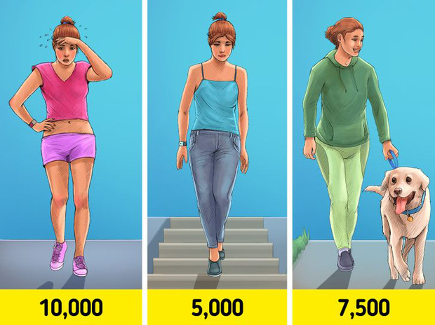 Bạn thực sự phải đi bộ bao nhiêu bước mỗi ngày để trở nên khỏe mạnh hơn, và bao nhiêu là quá nhiều? - Ảnh 3.
