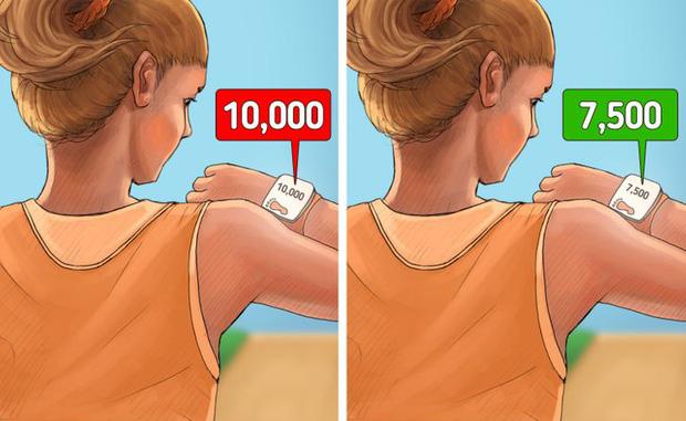 Bạn thực sự phải đi bộ bao nhiêu bước mỗi ngày để trở nên khỏe mạnh hơn, và bao nhiêu là quá nhiều? - Ảnh 4.