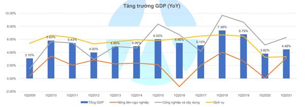 """Yuanta: """"Nhóm ngân hàng dẫn dắt, VN-Index hướng đến vùng 1.300 điểm trong tháng 4"""" - Ảnh 1."""