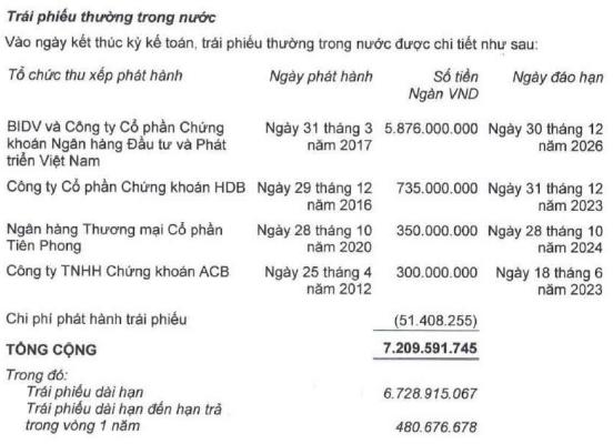Hoàng Anh Gia Lai (HAG) thanh toán trước hạn 930 tỷ đồng nợ tại HDBank - Ảnh 1.