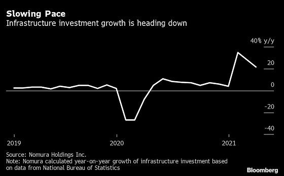 Trung Quốc có thể làm gì để hạ nhiệt đà tăng của thị trường hàng hóa? - Ảnh 5.