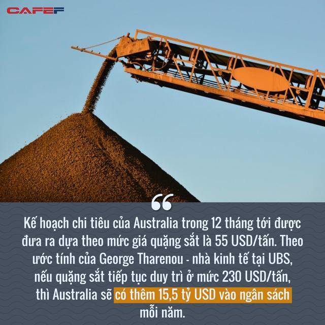 Giá nhiều loại hàng hoá tăng kỷ lục có giúp các quốc gia xuất khẩu hồi phục mạnh mẽ sau khủng hoảng? - Ảnh 2.