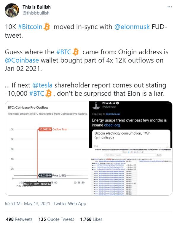 Người dùng Twitter nổi giận, tung bằng chứng tố cáo Elon Musk kiếm lời hàng chục triệu USD từ thao túng giá Bitcoin - Ảnh 1.