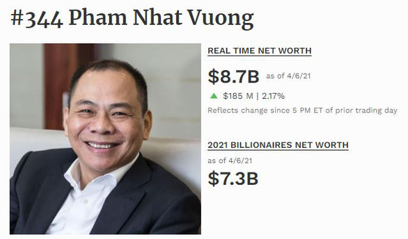 Làm sếp tại Vingroup thu nhập khủng cỡ nào? - Ảnh 2.