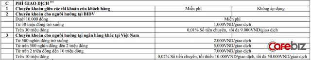 [Góc đổi mới] Sau nhiều năm, Agribank đã chính thức miễn phí chuyển tiền cho khách hàng - Ảnh 5.