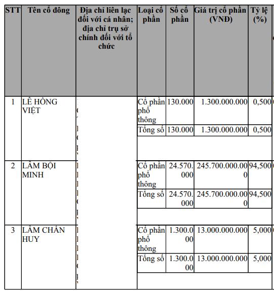 Masan rót 15 triệu USD vào Phúc Long, định giá chuỗi trà - cà phê khoảng 75 triệu USD - Ảnh 1.