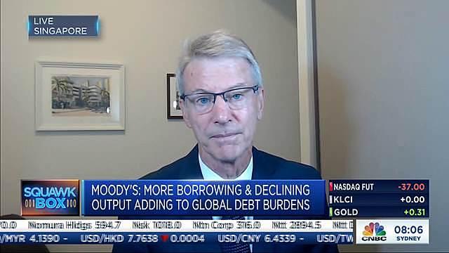 Nợ ở thị trường mới nổi đe dọa đà phục hồi kinh tế thế giới hậu Covid-19 - Ảnh 1.
