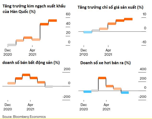 Giá hàng hoá tăng vọt dội gáo nước lạnh vào đà hồi phục của kinh tế Trung Quốc - Ảnh 1.