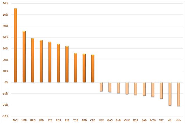 Cổ phiếu vốn hóa và vừa nhỏ giao dịch ra sao khi VN-Index vượt 1.300 điểm? - Ảnh 1.