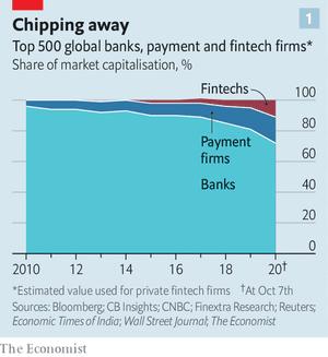 Làn sóng một loạt chi nhánh ngân hàng đóng cửa và cơn địa chấn tái định hình toàn bộ ngành tài chính - Ảnh 1.