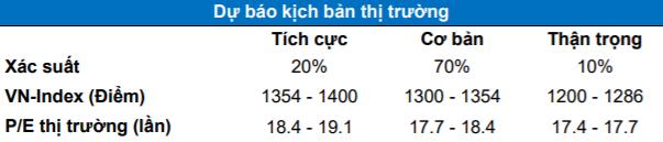 """Cổ phiếu ngân hàng trở lại thời """"hoàng kim"""", VN-Index hướng tới những đỉnh cao mới? - Ảnh 2."""